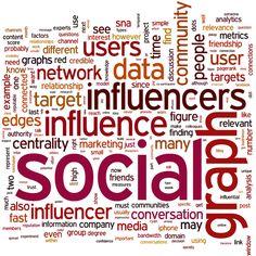 Social Authority Influencer