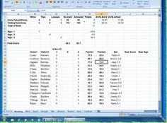 Sports betting strategy spreadsheet programs world star betting kktc merkez