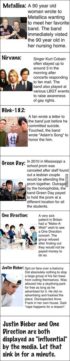 The media>>>> This so terrifies me, like what happened to all the good celebrities? I don't hate One Direction or Justin Bieber because they might sound horrible, I hate them because of the dumb things they do to their own FANS. They disrespect human beings, as they are not human beings themselves.