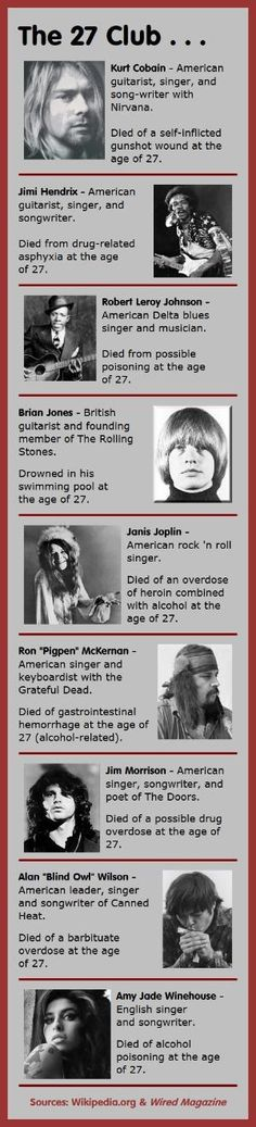Here are 9 members of the 27 Club – musicians who have died in tragic circumstances at the age of 27. by Groschi
