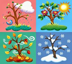 en ingles Four Seasons Tree Counted Cross Stitch Pattern Pre K Lesson Plans, Kindergarten Lesson Plans, Weather For Kids, Cold Weather, Month Weather, Orquideas Cymbidium, Seasons Activities, Children Activities, Weather Activities