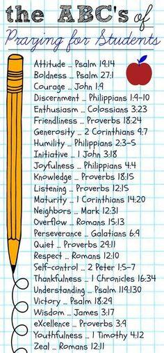Bible verses for your student Bibel Journal, Life Quotes Love, Bible Lessons, Beautiful Words, Faith, Barn, Teacher Prayer, Classroom Prayer, Teacher Quotes