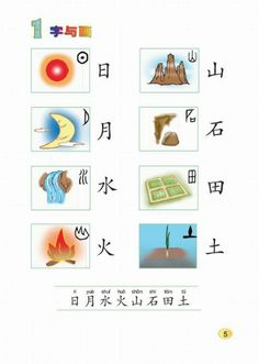 Basic Chinese characters