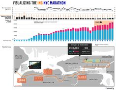 12 Infographics About Running to Motivate You Into Shape   Visual.ly Blog