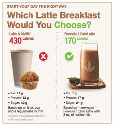 Which Latte Breakfast Would you choose?
