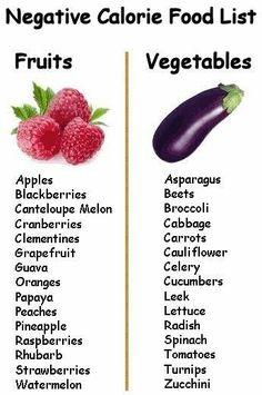 Negative calories                                                                                                                                                                                 More