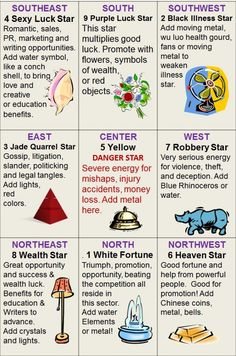 Feng Shui cures for the year of the Fire Horse.
