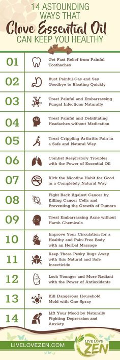 Clove essential oil boasts an enormous variety of health benefits including antimicrobial, anti-inflammatory, antiviral and ANTI-FUNGAL PROPERTIES.