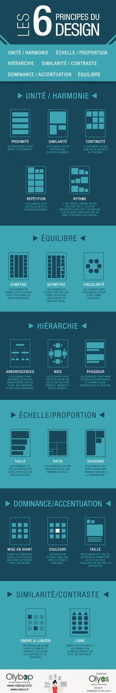 Cette infographie vous permet d'aborder les six points fondamentaux du design, à savoir: l'unité et l'harmonie, l'équilibre, la hiérarchie, les échelles et