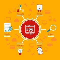 Doel Designs Digital Marketing offers You Our Services #doeldesigns #digitalmarketing #socialmedia #innovative #digitaldesign #logodesign #mobileapp #animation #vfx #motiongraphics #postproduction #photography