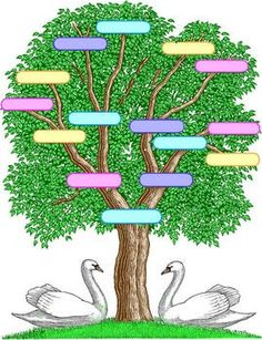 """Cute tree for kids to do.   """"Every family tree produces some lemons and some nuts any friuts you want."""