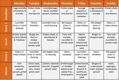 Last week& meal menu. Every Sunday I take 10 minutes to put it together., Last week& meal menu. Every Sunday I take 10 minutes to put it together. Last week& meal menu. Every Sunday I take 10 minutes to put i. Low Carb Meal Plan, Ketogenic Diet Meal Plan, Diet Meal Plans, Paleo Diet, Banting Diet, Meal Plans To Lose Weight, Weekly Diet Plan, Heathy Meal Plans, Atkins 40 Meal Plan