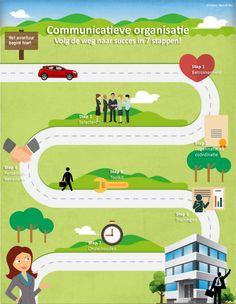Infographic 7 stappen naar een communicatieve organisatie