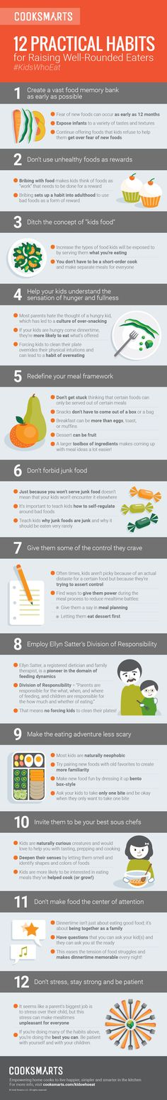 12 Practical Habits for Raising #KidsWhoEat Well! #infographic via @cooksmarts