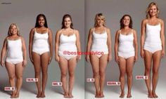 They are all the same weight. Don't compare your body to anyone else but yourself.