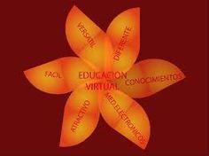 Karla Fabiola Medina Flores La sociedad del conocimiento y de la información ha conllevado a replantear las prácticas educativas, donde el alumno transite de un aprendizaje memorístico a un aprendi…