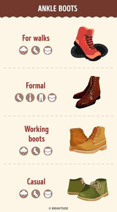 "fashioninfographics: ""A visual glossary of Dress shoe toe ..."