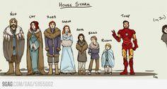 Stark 家族