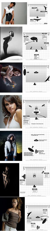 Схемы студийного света Photography Rules, Photography Lighting Setup, Portrait Lighting, Photo Lighting, Photography Lessons, Flash Photography, Light Photography, Photo Tips, Photo Poses
