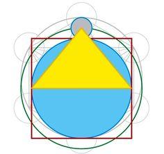 El triángulo amarillo posee las mismas proporciones, lados y ángulos que los lados de la pirámide de Keops.  El circulo azul y el gris guardan las mismas proporciones de tamaño que existen entre la tierra y la luna.  No es casualidad, simplemente todo responde y se manifiesta siguiendo el mismo patrón geométrico en cualquier cosa que exista en cualquier parte.