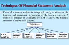 Financial Statement Analysis (How to Read and Understand Financial Statements)  This webinar will help you understand the accounting process which allows you to enhance plans, processes, policies, practices, and strategies for improving cost controls and revenue enhancements within the organizations.   http://www.compliance4all.com/control/w_product/~product_id=500796LIVE