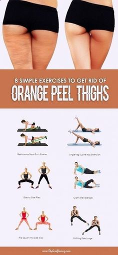 8 Simple Exercises to get rid of Orange Peel Thigh. 8 Simple Exercises to get rid of Orange Peel Thighs Fitness Workouts, Easy Workouts, At Home Workouts, Fitness Motivation, Workout Routines, Fat Workout, Tummy Workout, Workout Plans, Buttocks Workout