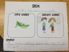 Free Idioms lesson and activity!