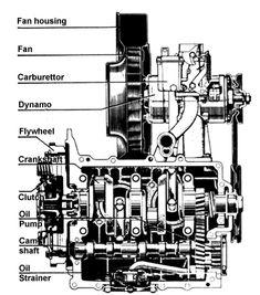 URBI-ET-ORBI……My Bucket List Journals.: VW engine cooling system components.