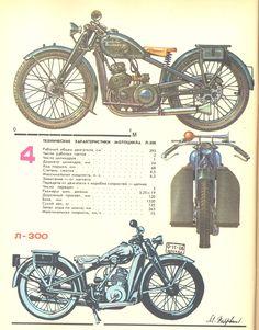 WWII alman motosu