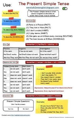 How to use present simple tense<br/><br/>Learning English with easypacelearning.com<br/><br/>Ple... | Learning Basic English, to Advanced Over 700 On-Line Lessons and Exercises Free | Scoop.it