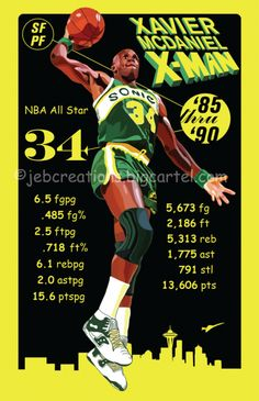 Xavier McDaniels Seattle Supersonics