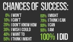 Get the right mindset!