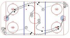 Hockey Workouts, Hockey Drills, Hockey Coach, Coaching, Sport, Slate, Deporte, Physical Exercise, Sports