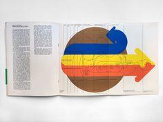"#hiddengems (35/1)AiapArchive #CDPG:""AtlanteSecondoLenin"" #design Enzo Mari #dataviz #infographic 1976,ed.ErbaVoglio"