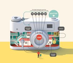 Camera Imaginary Factory - Illustration by Jing Zhang decorative info graphic Information Design, Information Graphics, Visualisation, Data Visualization, Foto Fun, Color Filter, Design Graphique, Graphic Design Illustration, Camera Illustration