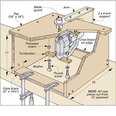 Jig Saw Table | Woodsmith Tips - put on French cleat so it's out of the way, but handy.