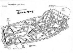 Afbeeldingsresultaat voor locost kit car