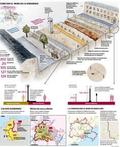 The fall of the Berlin Wall in infographics. West Berlin, Berlin Wall, East Germany, Berlin Germany, Marie Curie, Patton Tank, Illustrations And Posters, Vietnam War, Cold War