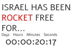 a clock that restarts every time a rocket is fired at Israel