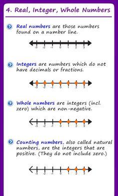 Pre-Algebra Guide - Phoneflips♥✤ | KeepSmiling | BeStayBeautiful