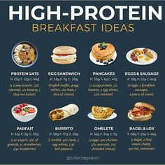 Healthy Desayunos, Healthy High Protein Meals, High Protein Breakfast, Healthy Weight Gain, High Protein Low Carb, High Protein Recipes, Healthy Meal Prep, Healthy Eating, Healthy Recipes