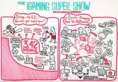 https://flic.kr/p/NwZV7x | The iGaming Supershow 1 | www.playability.de
