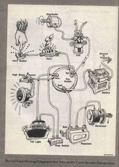 78542a8b69ab77a05759ed4a11e588aa bike clothing motor company simple wiring diagram honda cb550 typo & biker art pinterest cb550 chopper wiring diagram at aneh.co