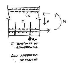 Recubrimiento de armaduras en estructuras de hormigón #construccion #estructuras #hormigon