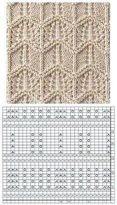 Learn how to work short rows with this free tutorial on short row knitting! Lace Knitting Stitches, Lace Knitting Patterns, Knitting Charts, Lace Patterns, Knitting Designs, Free Knitting, Stitch Patterns, Gilet Crochet, Crochet Yarn