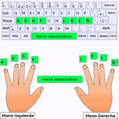 Enjoy learning to type using this web site or just improve your typing skills Computer Lessons, Computer Basics, Computer Class, Computer Help, Technology Lessons, Medical Technology, Computer Programming, Energy Technology, Typing Hacks