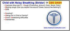 Child with Noisy Breathing mnemonic (Stridor) USMLE step 2 CS