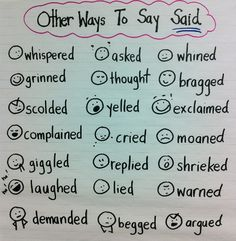 """Teach fluency by exploring different ways to say """"said""""...I will definitely be sharing this with my students. Book Writing Tips, Writing Words, Teaching Writing, Writing Activities, Teaching Tips, Writing Skills, Writing Prompts, Kindergarten Writing, Writing Help"""