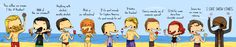 Avengers at the beach xD SNOWCONES! (You have to go to the link and make it bigger to read it well)