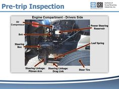image result for school bus engine pre-trip parts bus engine, cdl test,